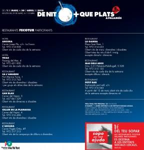 nit-plats-2018-restaurants